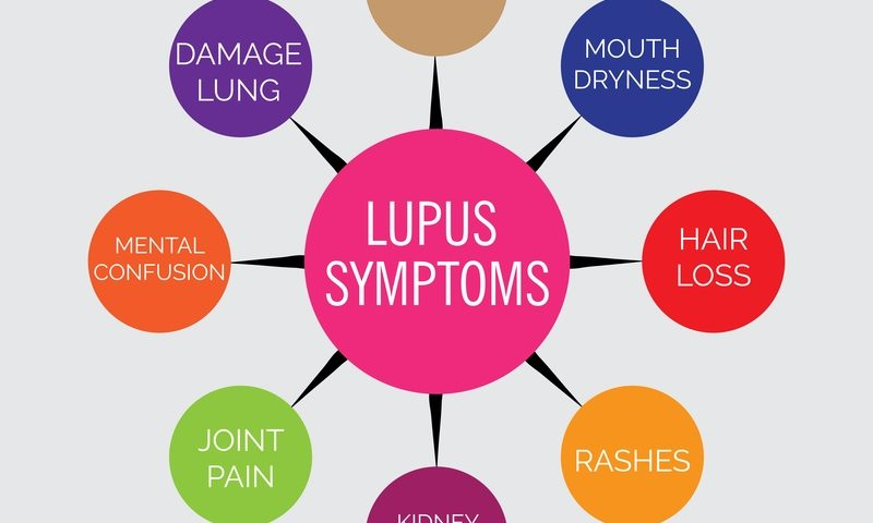 Why I'm Glad I Was Diagnosed with Lupus while I Was Single